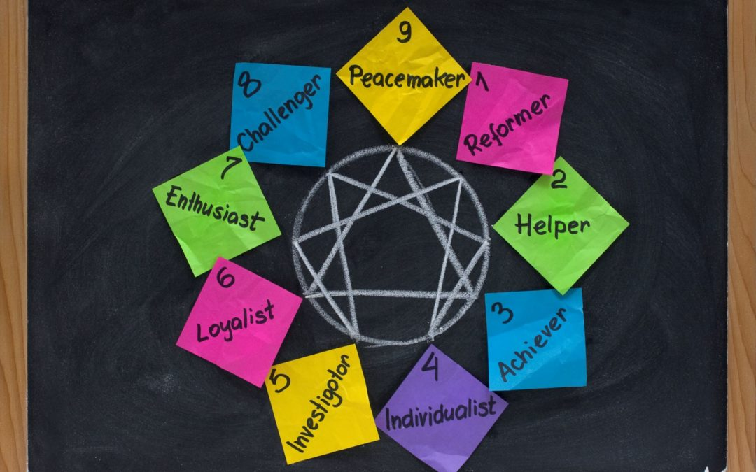 7 steps to determine your enneagram type