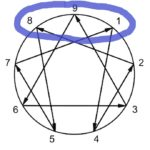 enneagram-type-nine-wings
